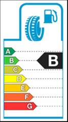 Label tyre fuel efficiency rating